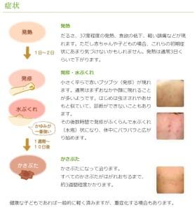 水疱瘡の症状の説明