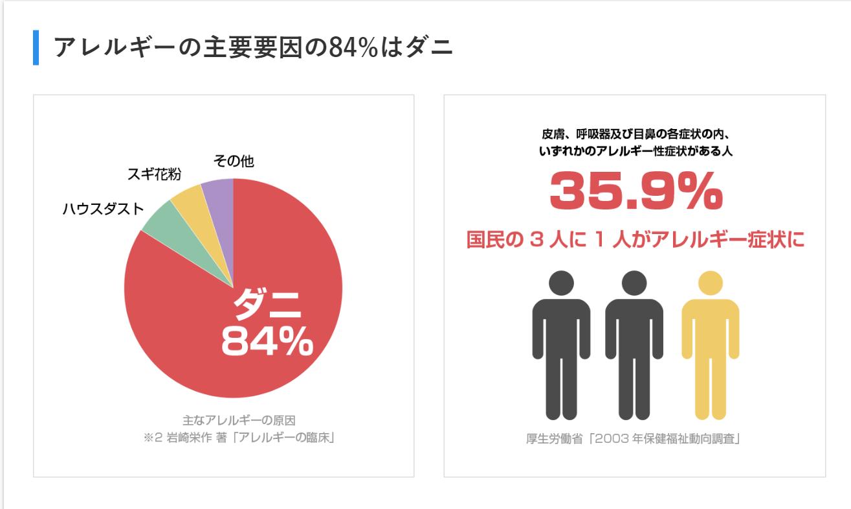 %e3%82%a2%e3%83%ac%e3%83%ab%e3%82%ae%e3%83%bc