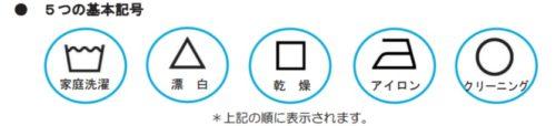 5つの基本記号