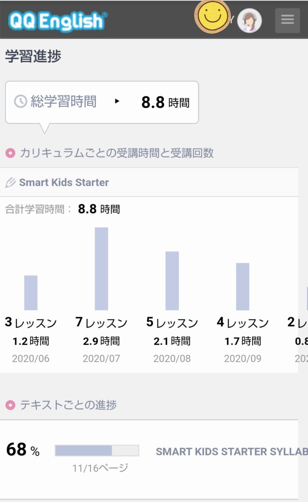 QQキッズの学習進捗画面